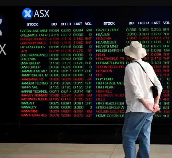 αυστραλια οικονομια