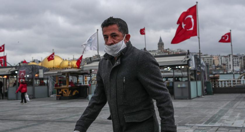 Τουρκία Covid-19