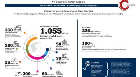 «ΦιλόΔημος II»: Εντάξεις Πράξεων ύψους 4,1 εκατ. ευρώ