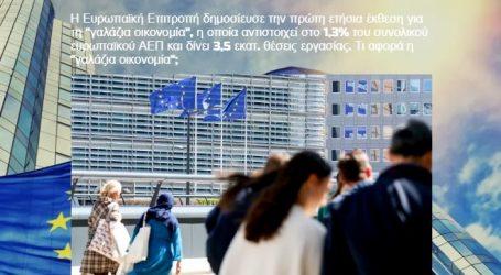 """Κομισιόν: Η 1η ετήσια έκθεση για τη """"γαλάζια οικονομία"""""""