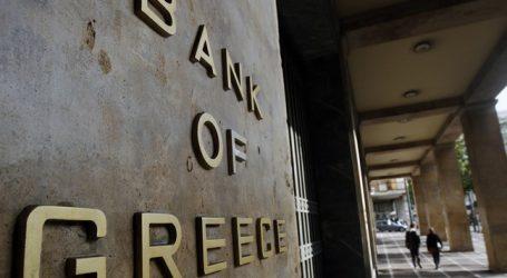 Τί συμβαίνει με τις τράπεζες;  (Μέρος Γ΄)
