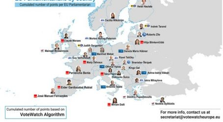 Vote Watch Europe: Παπαδημούλης ο Έλληνας ευρωβουλευτής με τη μεγαλύτερη επιρροή στους ευρωπαϊκούς θεσμούς