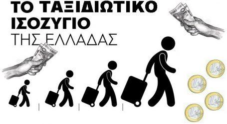 Πλεόνασμα 12,7 δισ. ευρώ στο ελληνικό ταξιδιωτικό ισοζύγιο το 2017